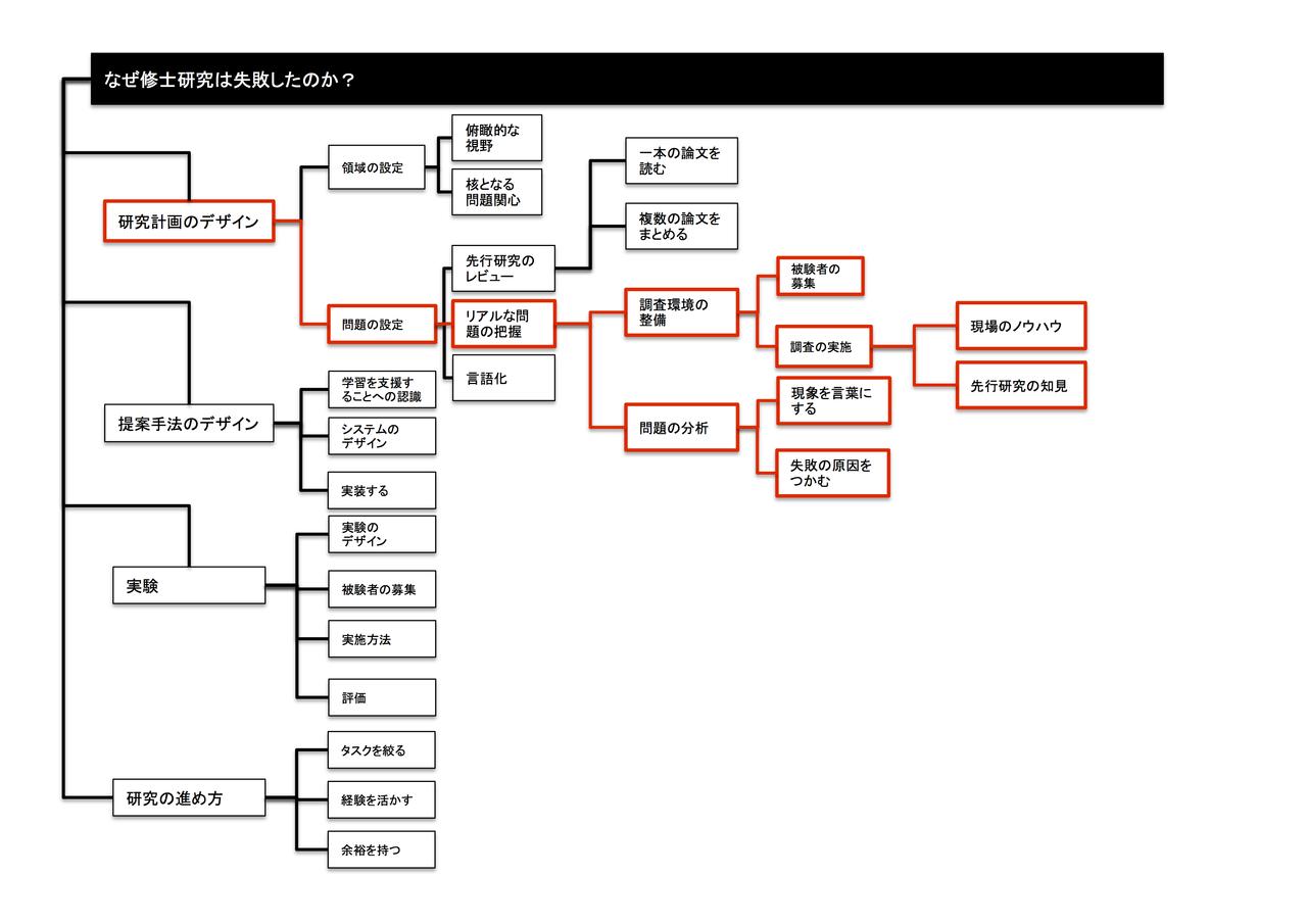 FTA解析.pptx.png