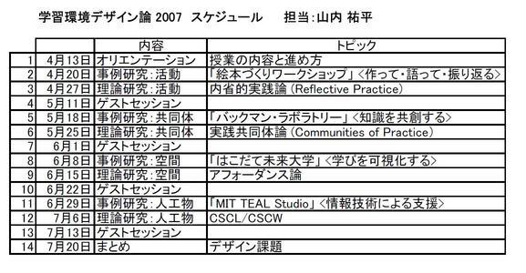 led2007.JPG